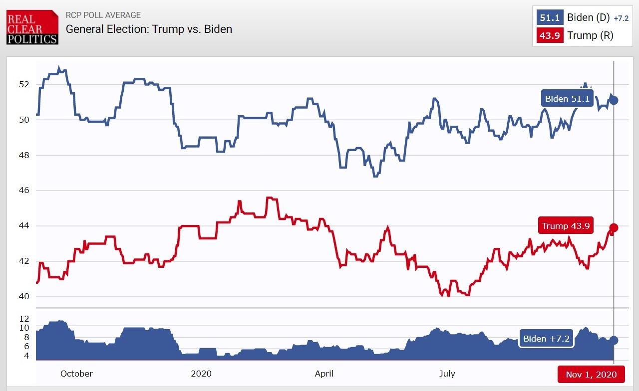 Трамп легко не сдастся